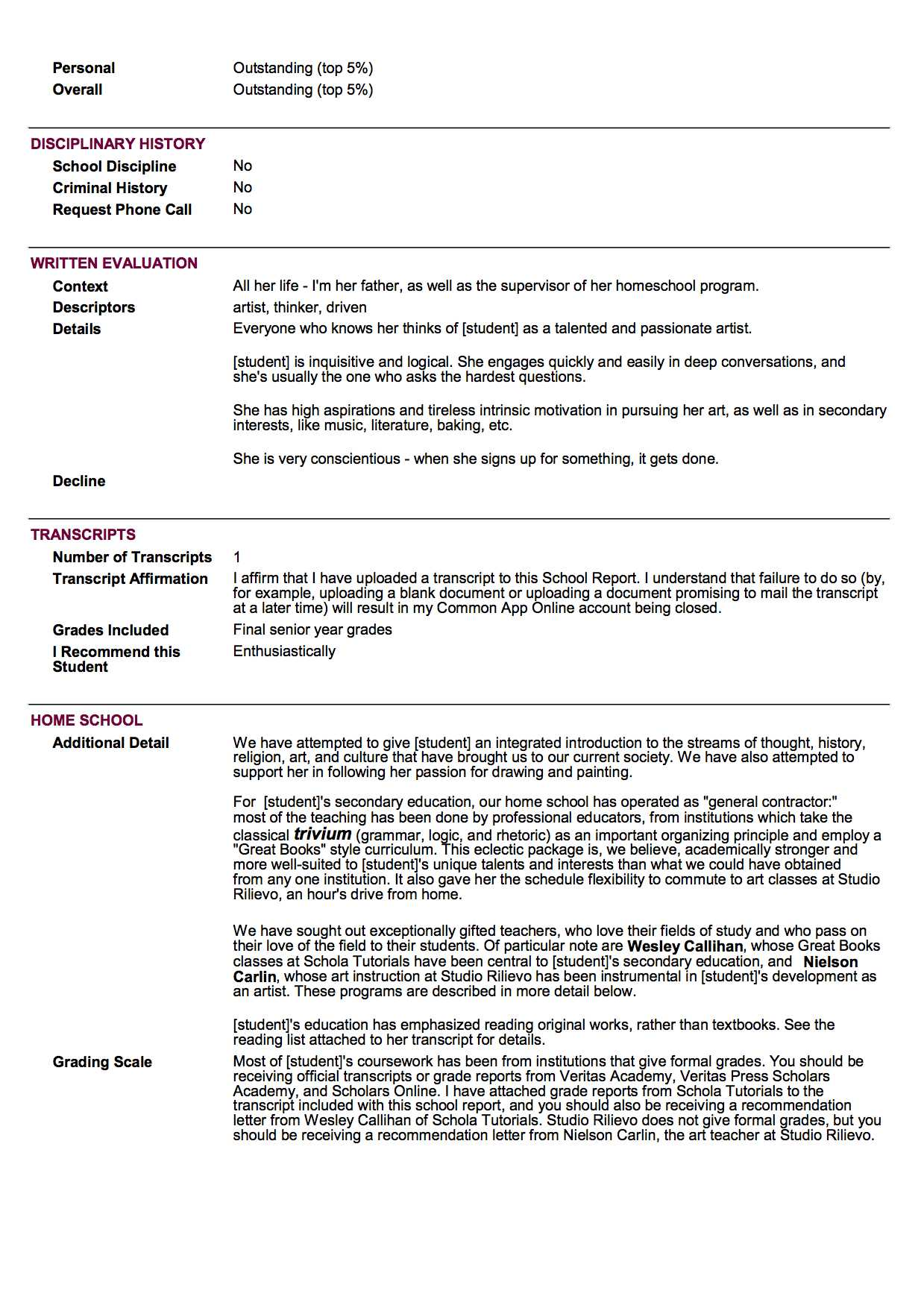 Sample School Report And Transcript (For Homeschoolers With Country Report Template Middle School