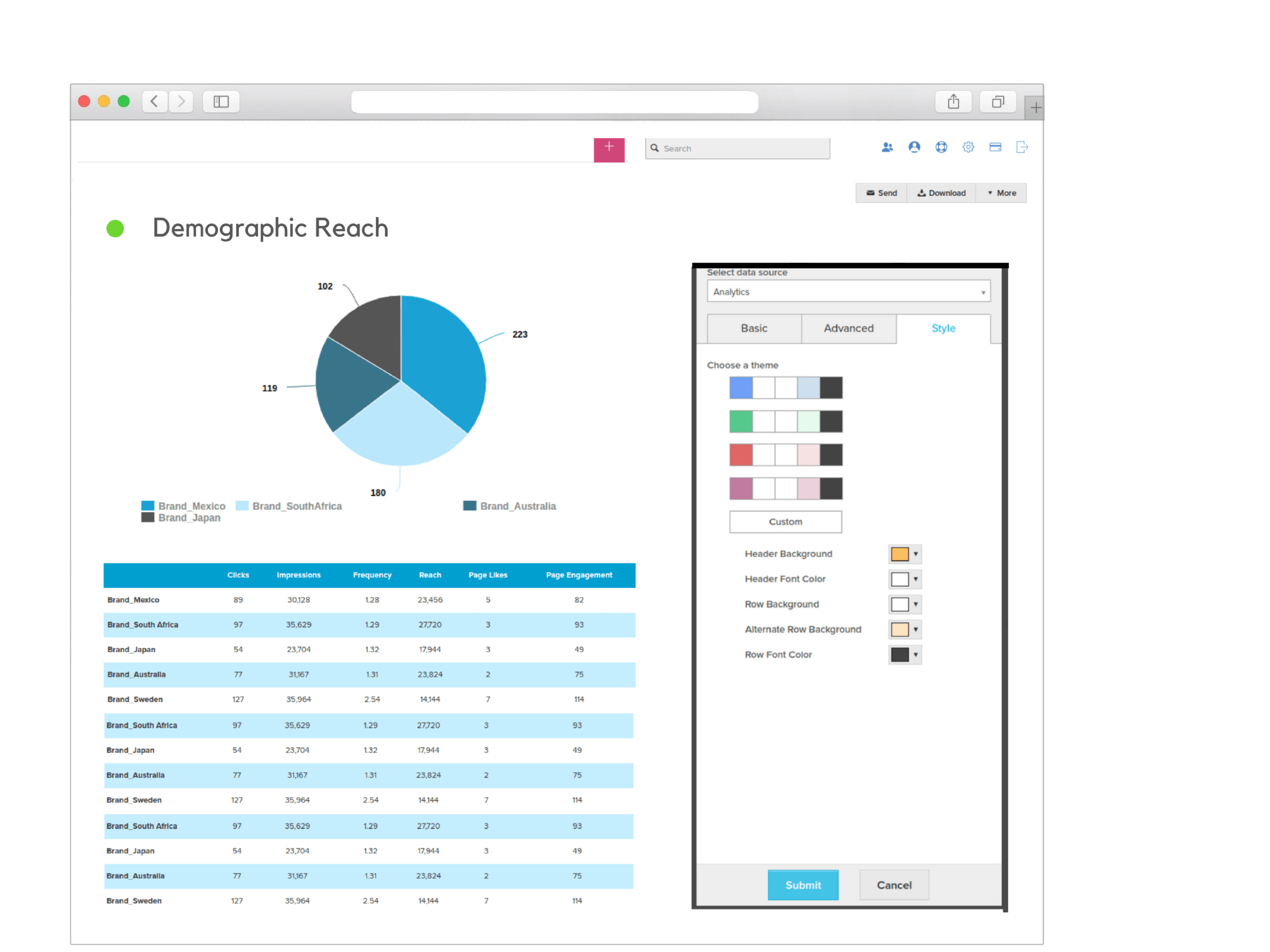 Social Media Report Example [Pdf] | Reportgarden With Weekly Social Media Report Template
