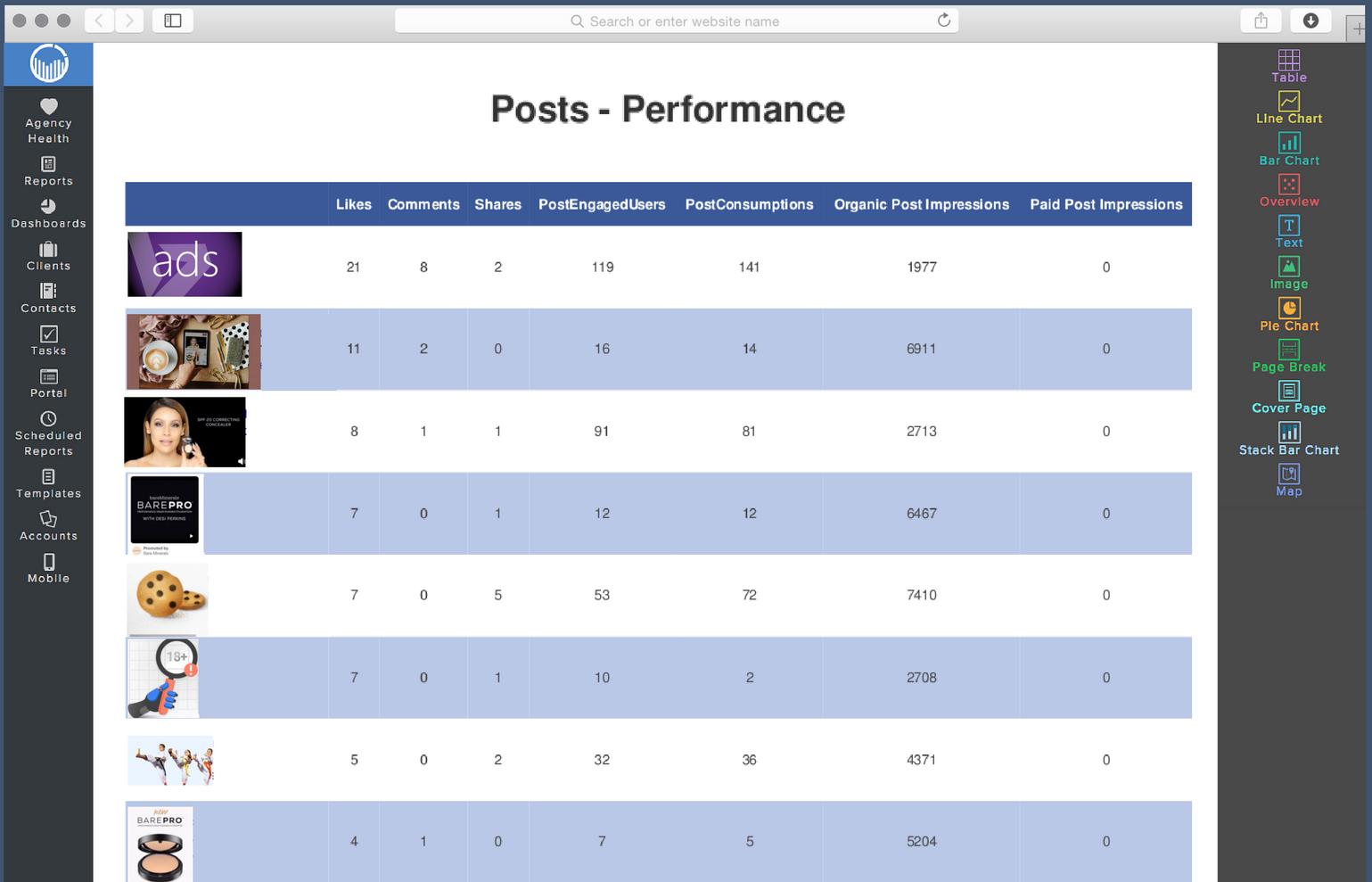 Social Media Report Template | Reportgarden Throughout Weekly Social Media Report Template