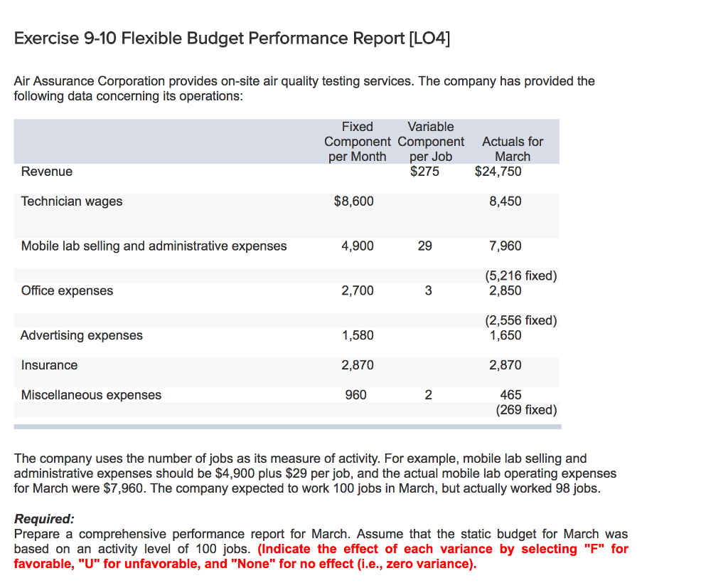 Solved: Exercise 9 10 Flexible Budget Performance Report With Flexible Budget Performance Report Template