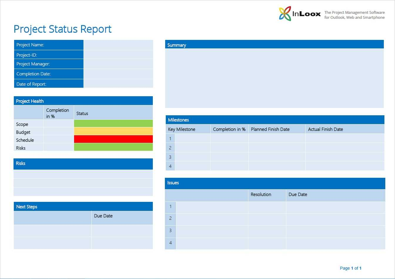The Importance Of Project Status Reports – Inloox With Project Manager Status Report Template