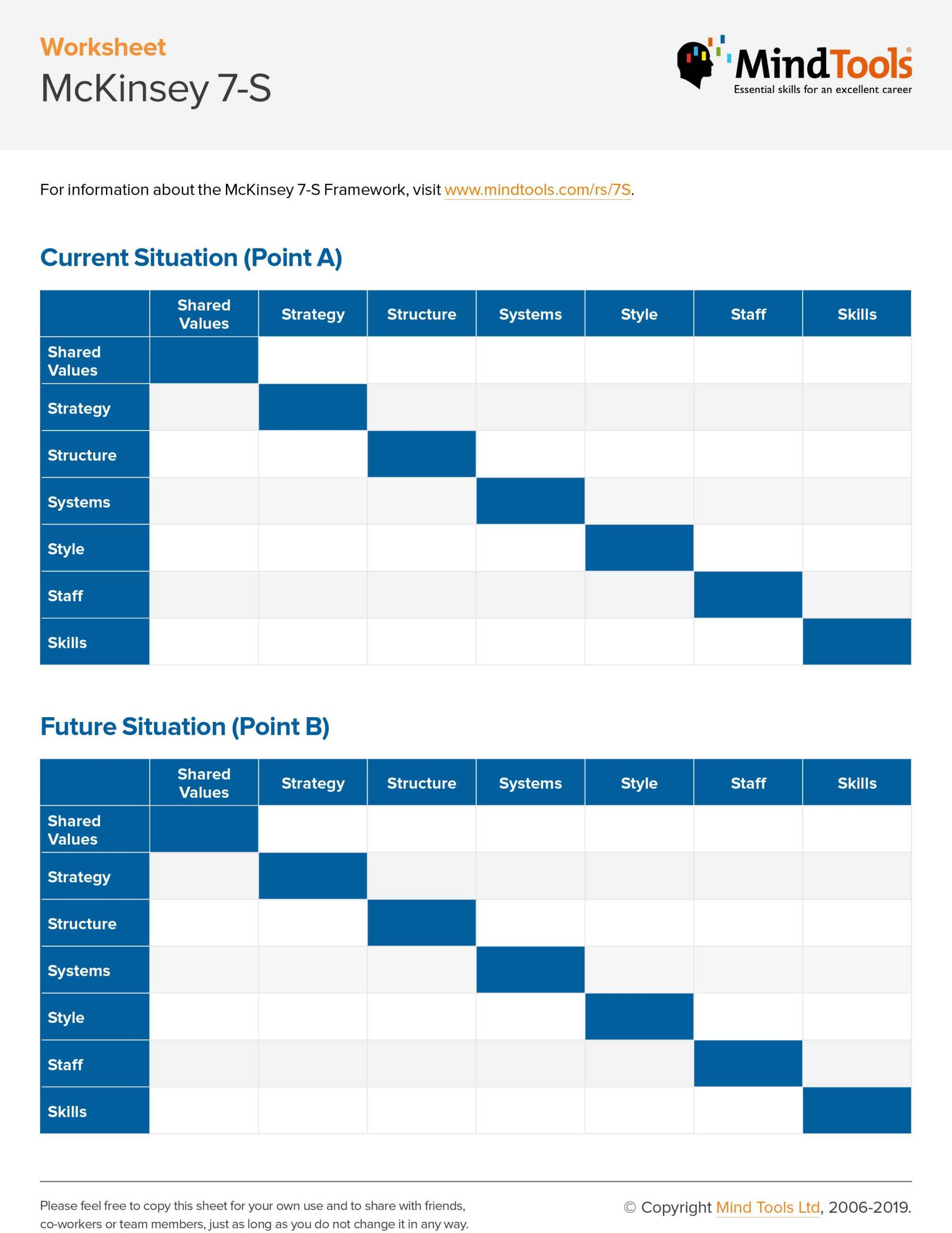 The Mckinsey 7S Framework – Strategy Skills From Mindtools Within Mckinsey Consulting Report Template
