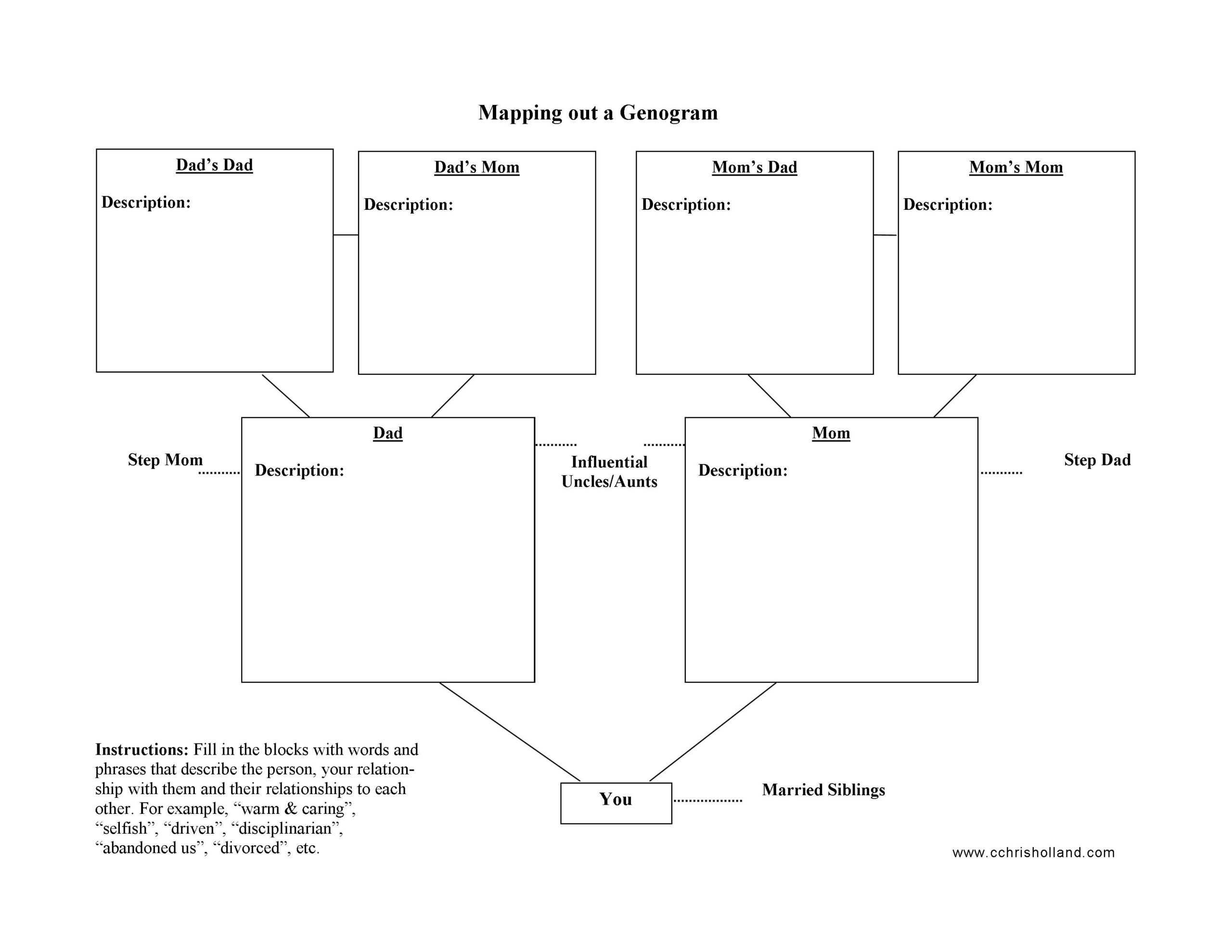 Unforgettable Genogram Template For Mac Ideas Medical Maker Pertaining To Family Genogram Template Word