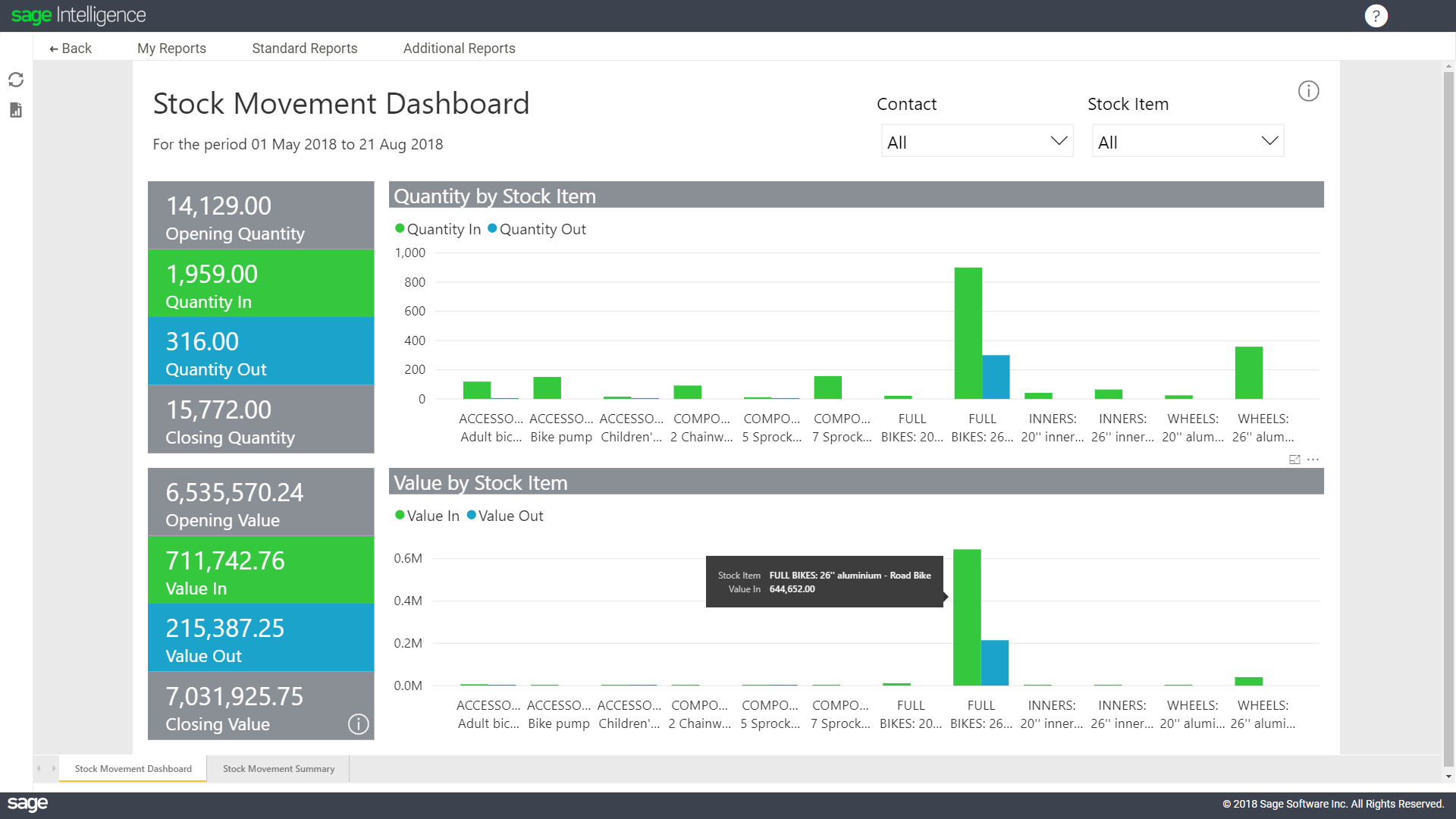 View Quantities And Values Of Stock Purchased And Sold With Inside Market Intelligence Report Template