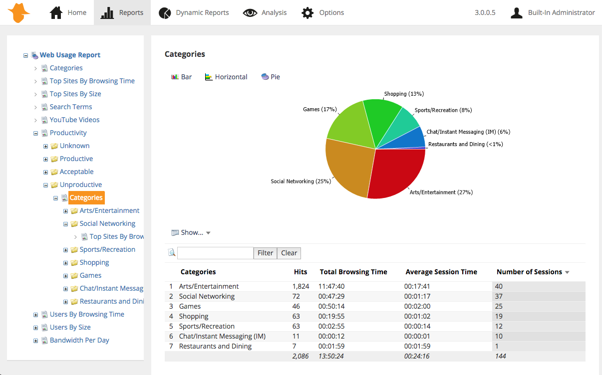 Webspy Vantage – Log File Analysis And Internet Usage Reporting Inside Network Analysis Report Template