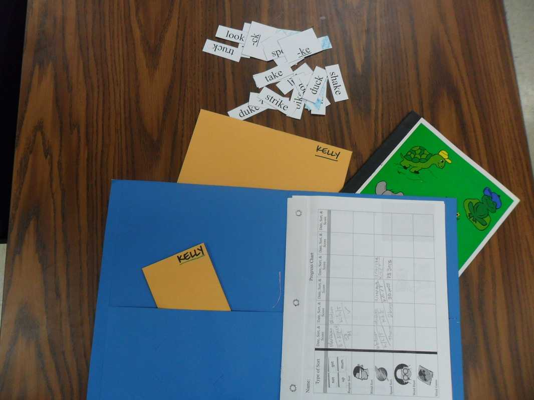 Words Their Way: Resources And Ideas - Ell Toolbox In Words Their Way Blank Sort Template
